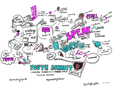 RSEKN @ BrockU Youth Summit – Changing Mindset in a Changing World